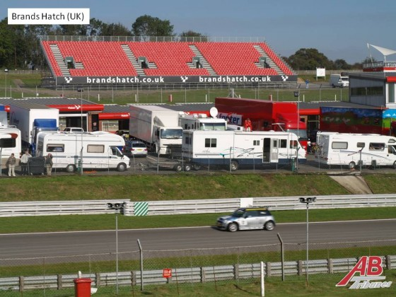 Brands Hatch (UK)